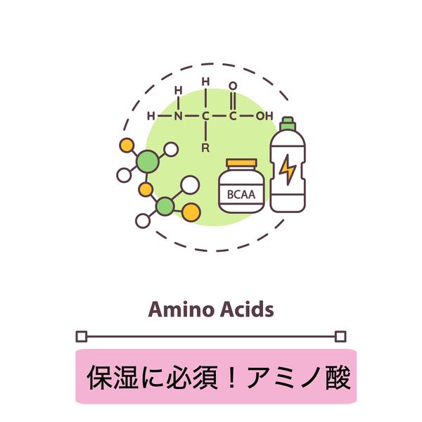 しっとり潤う肌に必須アミノ酸!